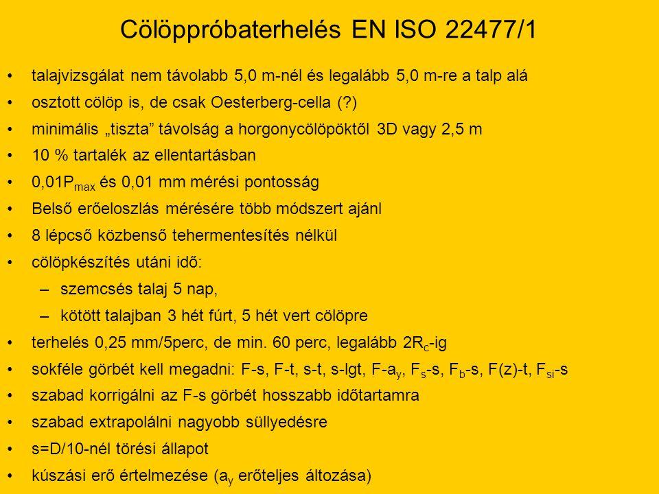 """Cölöppróbaterhelés EN ISO 22477/1 talajvizsgálat nem távolabb 5,0 m-nél és legalább 5,0 m-re a talp alá osztott cölöp is, de csak Oesterberg-cella (?) minimális """"tiszta távolság a horgonycölöpöktől 3D vagy 2,5 m 10 % tartalék az ellentartásban 0,01P max és 0,01 mm mérési pontosság Belső erőeloszlás mérésére több módszert ajánl 8 lépcső közbenső tehermentesítés nélkül cölöpkészítés utáni idő: –szemcsés talaj 5 nap, –kötött talajban 3 hét fúrt, 5 hét vert cölöpre terhelés 0,25 mm/5perc, de min."""
