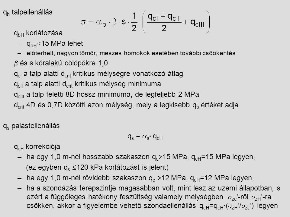 q b talpellenállás q bH korlátozása –q bH < 15 MPa lehet –előterhelt, nagyon tömör, meszes homokok esetében további csöökentés  és s köralakú cölöpökre 1,0 q cI a talp alatti d crit kritikus mélységre vonatkozó átlag q cII a talp alatti d crit kritikus mélység minimuma q cIII a talp feletti 8D hossz minimuma, de legfeljebb 2 MPa d crit 4D és 0,7D közötti azon mélység, mely a legkisebb q b értéket adja q s palástellenállás q s =  s  q cH q cH korrekciója –ha egy 1,0 m-nél hosszabb szakaszon q c  15 MPa, q cH =15 MPa legyen, (ez egyben q s  120 kPa korlátozást is jelent) –ha egy 1,0 m-nél rövidebb szakaszon q c  12 MPa, q cH =12 MPa legyen, –ha a szondázás terepszintje magasabban volt, mint lesz az üzemi állapotban, s ezért a függőleges hatékony feszültség valamely mélységben  zc '-ről  zH '-ra csökken, akkor a figyelembe vehető szondaellenállás q cH =q cH ·(  zH '/  zc ') legyen