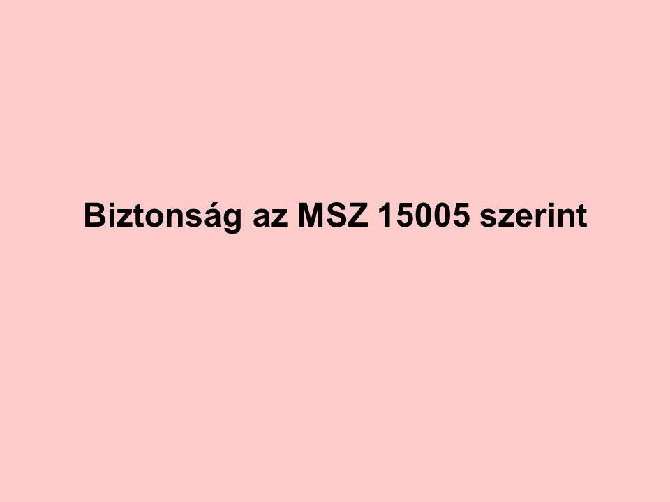 Biztonság az MSZ 15005 szerint