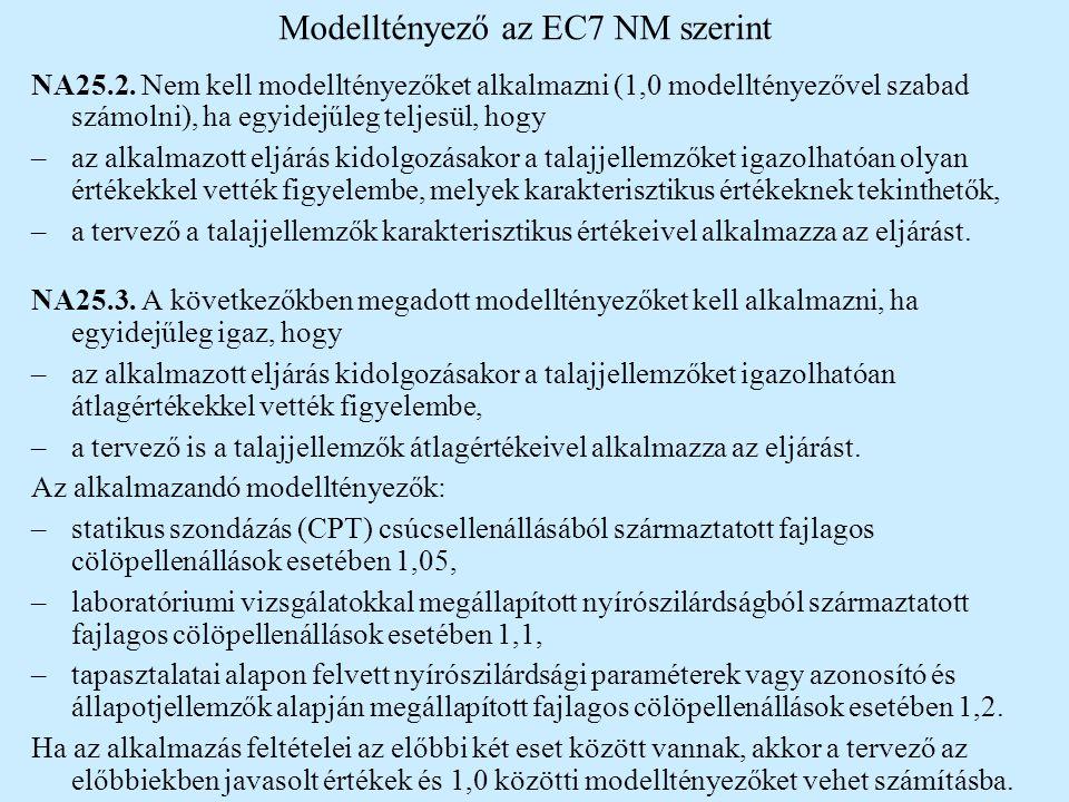 Modelltényező az EC7 NM szerint NA25.2.