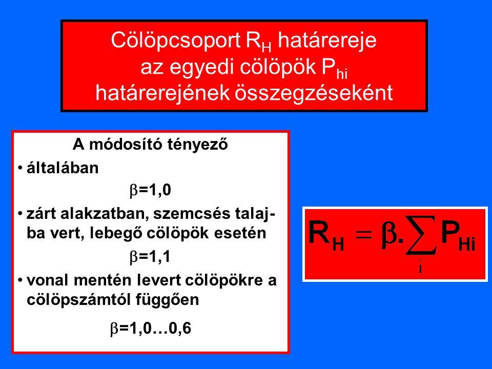 statikus (elméleti) képletek az EC 7 csak próbaterheléssel igazolt számítási képleteket ismer el a nemzetközi szakirodalom (Poulos, Lancelotta) teljes feszültségek analízise (c u –  u =0) –talpellenállás q b = 9 · c u · R c vert cölöp R c = (D + 0,5) / (2 · D) ≤ 1,0 fúrt cölöpR c = (D + 1,0) / (2 · D + 1,0) ≤ 1,0 –palástellenállásq s =  · c u =  c u  · c u vert cölöp:  = 0,25 / (c u /  z '  0,5 ha (c u /  z '  ≤ 1,0  = 0,25 / (c u /  z '  0,25 ha (c u /  z '  ≥ 1,0 fúrt cölöp:  = 0,21 + 0,26 · (p a / c u  hatékony feszültségek analízise (  ' – c u =0) –talpellenállás q b = N(  ) ·  z '· R c (H/D;  ) vert cölöp Berezancev 0,5 < R c < 0,85 és N(  =30)=33 – N(  =36)=88 fúrt cölöpq b (fúrt) / q b (vert) = 0,3 – 0,5 –palástellenállásq s = K ·  z ' · tg  ' vert cölöp:K = 1,0 – 2,0és  /  '  = 0,7 – 1,0 fúrt cölöp:K · tg  ' = K t · (1 – sin  ') · OCR 0,5 · tg(  ') ésK t = 0,5 – 1,0