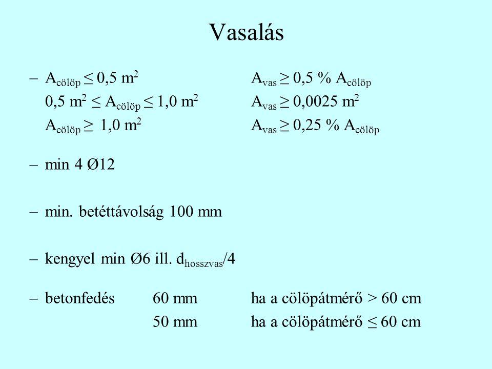 Vasalás –A cölöp ≤ 0,5 m 2 A vas ≥ 0,5 % A cölöp 0,5 m 2 ≤ A cölöp ≤ 1,0 m 2 A vas ≥ 0,0025 m 2 A cölöp ≥ 1,0 m 2 A vas ≥ 0,25 % A cölöp –min 4 Ø12 –min.