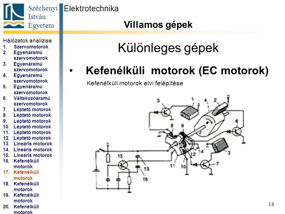 Széchenyi István Egyetem 19 Különleges gépek Kefenélküli motorok (EC motorok) Elektrotechnika Villamos gépek...