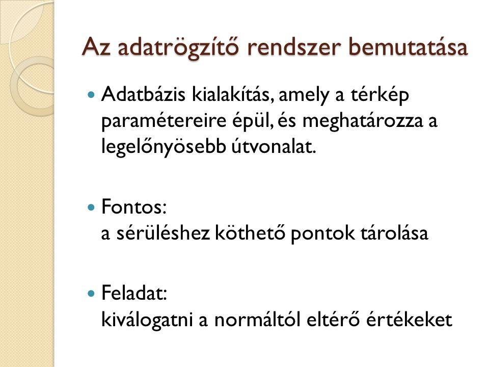 Adatkezelés folyamata (2. ábra) 2. ábra