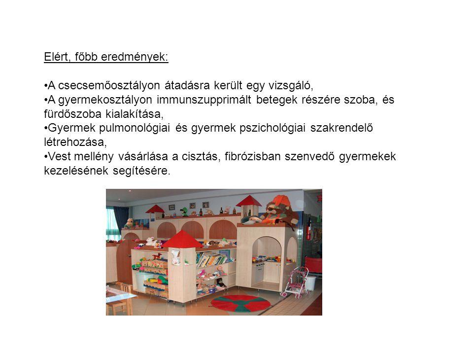 Elért, főbb eredmények: A csecsemőosztályon átadásra került egy vizsgáló, A gyermekosztályon immunszupprimált betegek részére szoba, és fürdőszoba kialakítása, Gyermek pulmonológiai és gyermek pszichológiai szakrendelő létrehozása, Vest mellény vásárlása a cisztás, fibrózisban szenvedő gyermekek kezelésének segítésére.