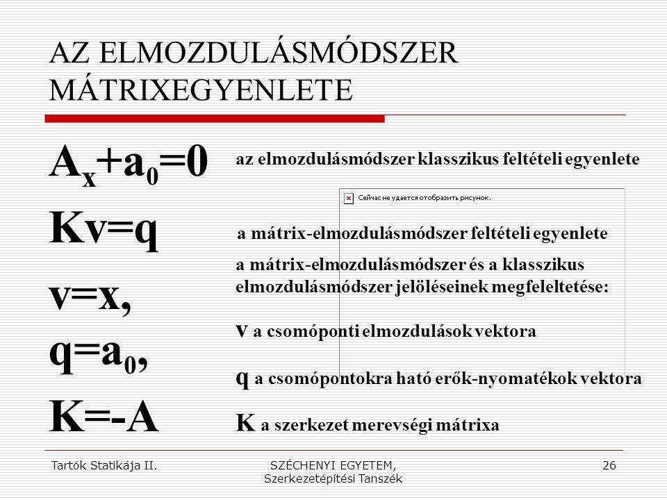 Tartók Statikája II.SZÉCHENYI EGYETEM, Szerkezetépítési Tanszék 26 AZ ELMOZDULÁSMÓDSZER MÁTRIXEGYENLETE A x +a 0 =0 Kv=q v=x, q=a 0, K=-A az elmozdulá