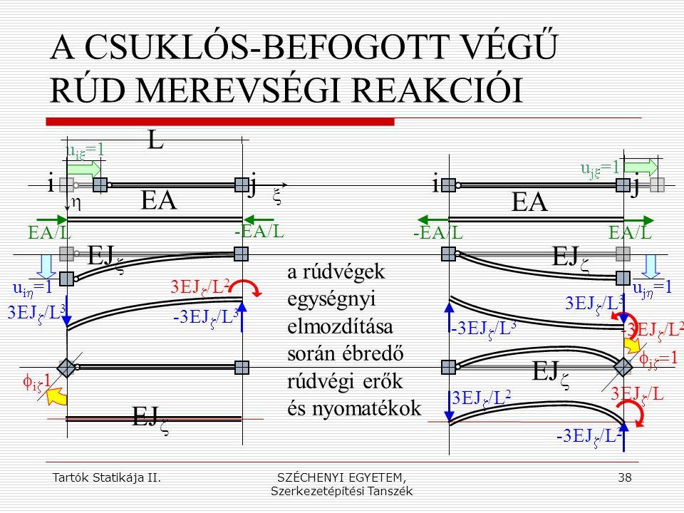 Tartók Statikája II.SZÉCHENYI EGYETEM, Szerkezetépítési Tanszék 38 A CSUKLÓS-BEFOGOTT VÉGŰ RÚD MEREVSÉGI REAKCIÓI i j EA EJ   ii  u i  =1 L