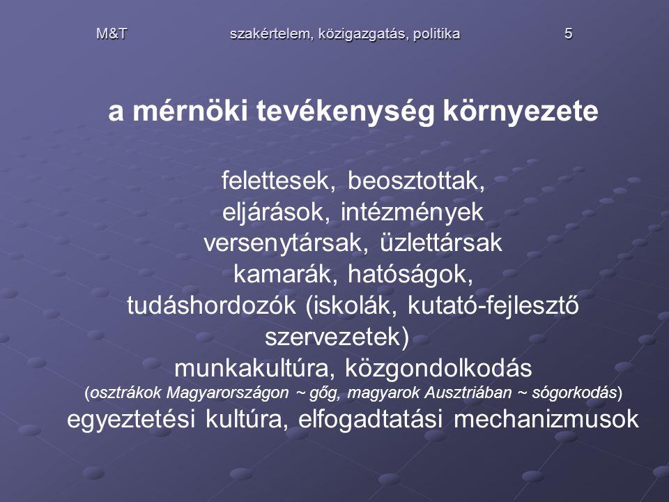 M&T szakértelem, közigazgatás, politika5 a mérnöki tevékenység környezete felettesek, beosztottak, eljárások, intézmények versenytársak, üzlettársak kamarák, hatóságok, tudáshordozók (iskolák, kutató-fejlesztő szervezetek) munkakultúra, közgondolkodás (osztrákok Magyarországon ~ gőg, magyarok Ausztriában ~ sógorkodás) egyeztetési kultúra, elfogadtatási mechanizmusok