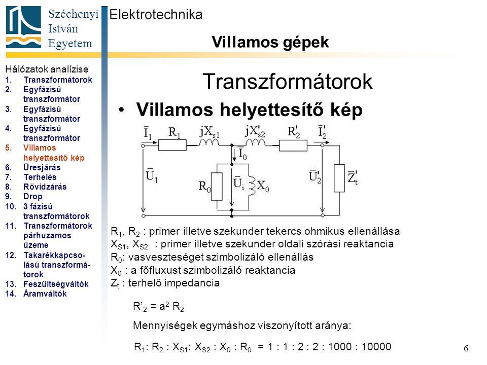 Széchenyi István Egyetem 6 Transzformátorok Villamos helyettesítő kép Elektrotechnika Villamos gépek...