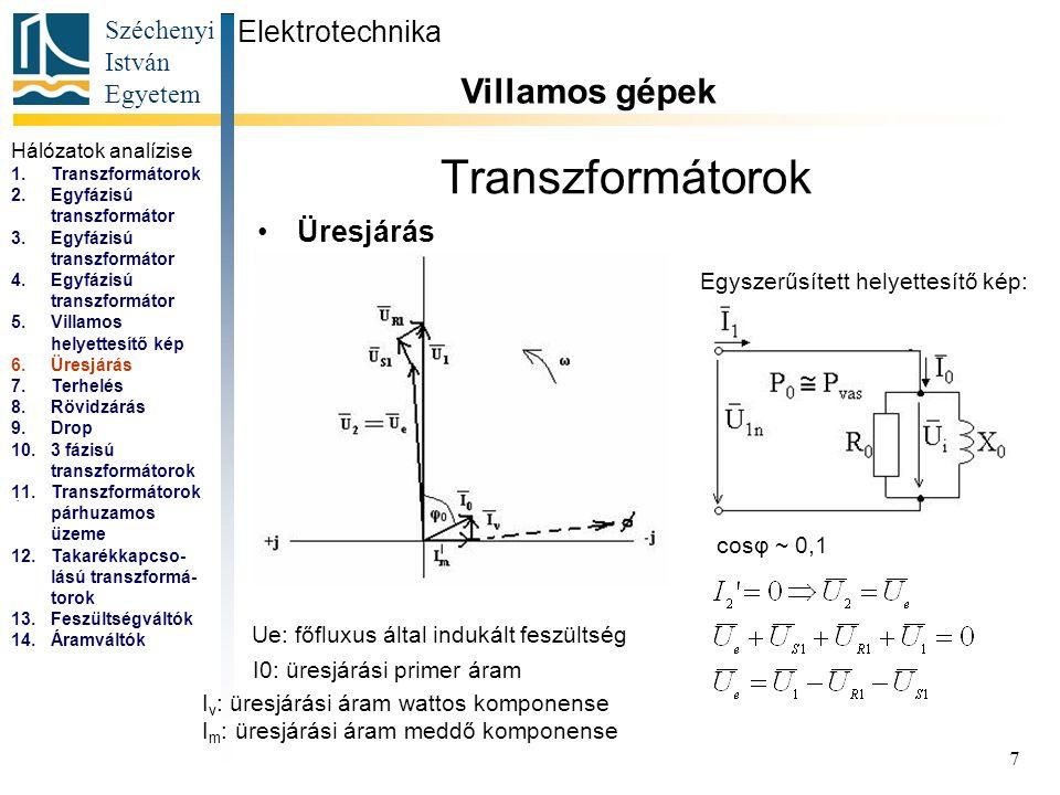 Széchenyi István Egyetem 7 Transzformátorok Üresjárás Elektrotechnika Villamos gépek...