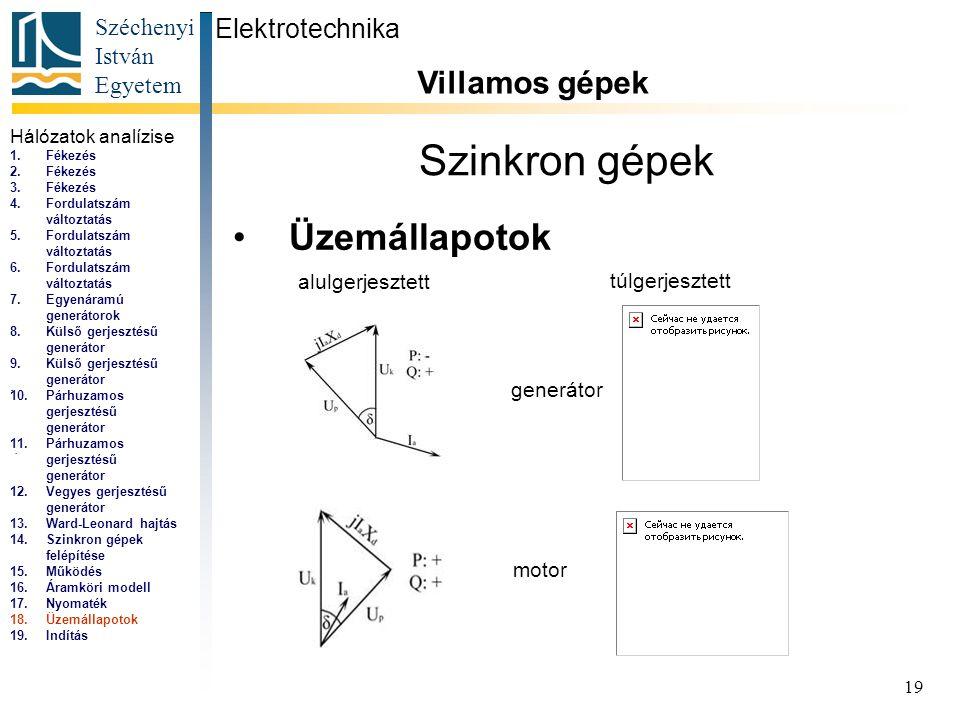 Széchenyi István Egyetem 19 Szinkron gépek Üzemállapotok Elektrotechnika Villamos gépek... alulgerjesztett túlgerjesztett motor generátor Hálózatok an
