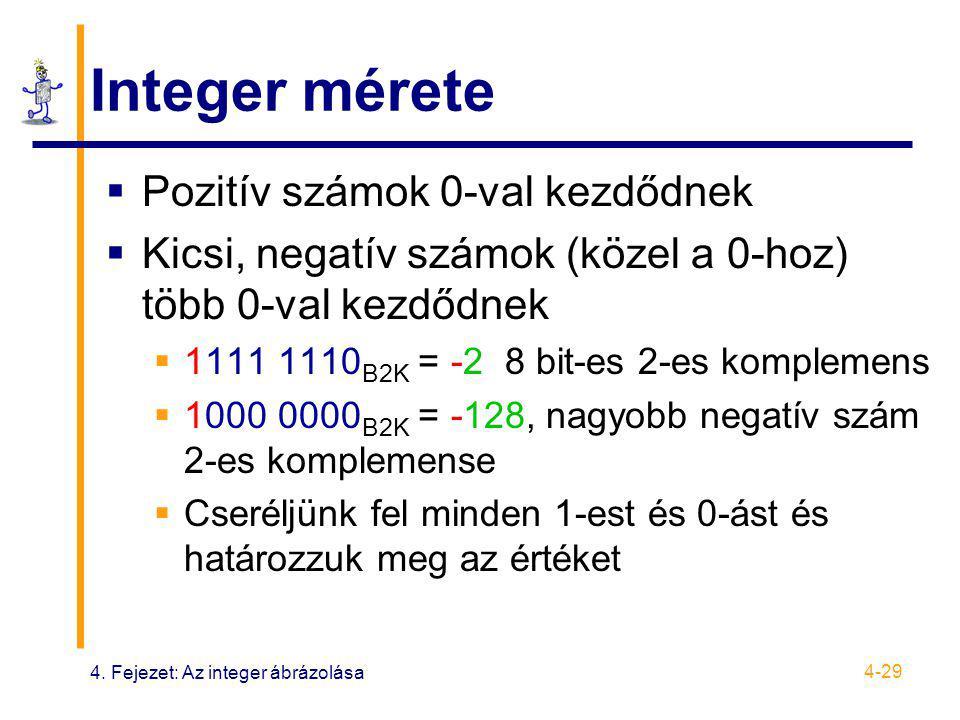4. Fejezet: Az integer ábrázolása 4-29 Integer mérete  Pozitív számok 0-val kezdődnek  Kicsi, negatív számok (közel a 0-hoz) több 0-val kezdődnek 