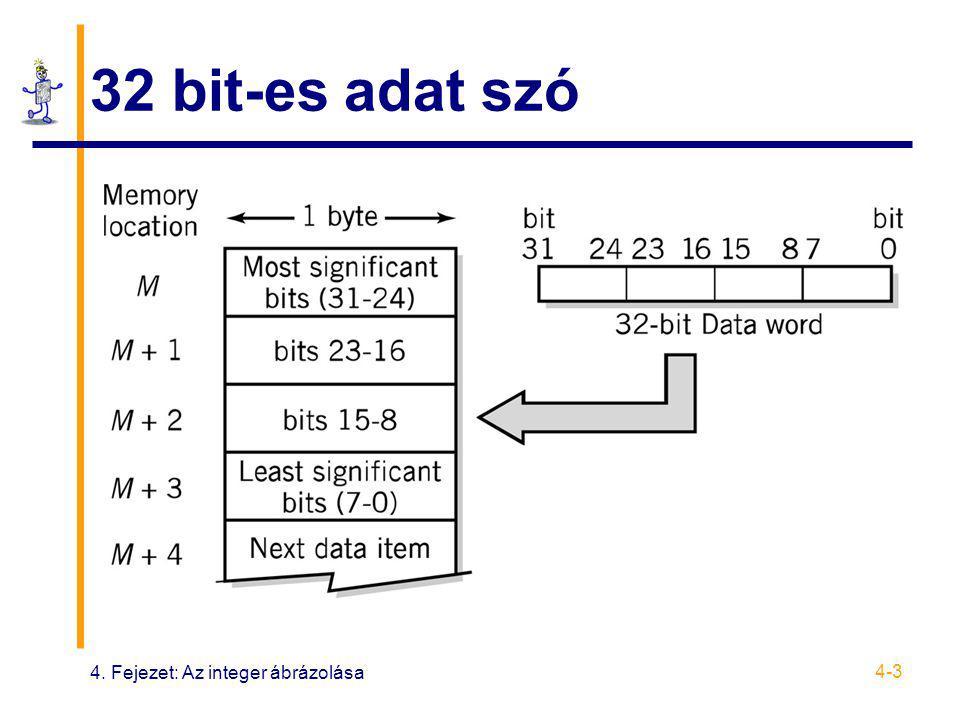 4. Fejezet: Az integer ábrázolása 4-3 32 bit-es adat szó
