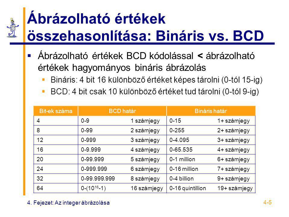 4. Fejezet: Az integer ábrázolása 4-5 Ábrázolható értékek összehasonlítása: Bináris vs. BCD  Ábrázolható értékek BCD kódolással < ábrázolható értékek