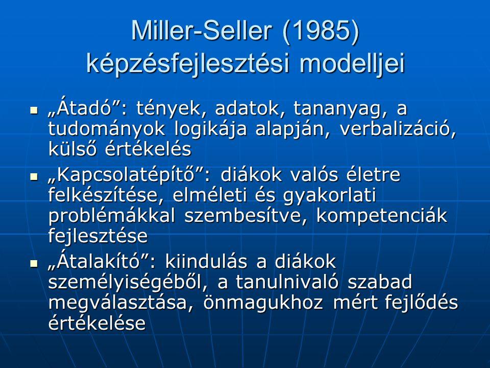 """Miller-Seller (1985) képzésfejlesztési modelljei """"Átadó : tények, adatok, tananyag, a tudományok logikája alapján, verbalizáció, külső értékelés """"Átadó : tények, adatok, tananyag, a tudományok logikája alapján, verbalizáció, külső értékelés """"Kapcsolatépítő : diákok valós életre felkészítése, elméleti és gyakorlati problémákkal szembesítve, kompetenciák fejlesztése """"Kapcsolatépítő : diákok valós életre felkészítése, elméleti és gyakorlati problémákkal szembesítve, kompetenciák fejlesztése """"Átalakító : kiindulás a diákok személyiségéből, a tanulnivaló szabad megválasztása, önmagukhoz mért fejlődés értékelése """"Átalakító : kiindulás a diákok személyiségéből, a tanulnivaló szabad megválasztása, önmagukhoz mért fejlődés értékelése"""