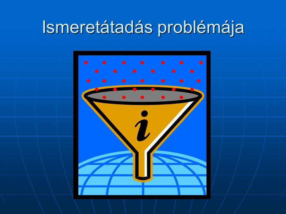 Ismeretátadás problémája