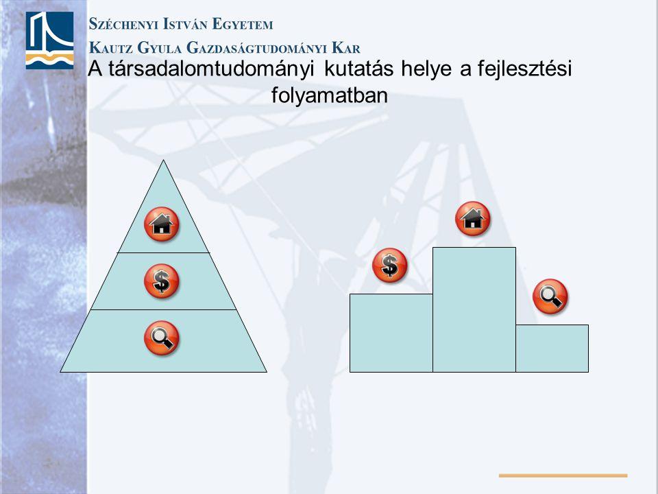 Operacionalizálás Operacionalizálás: a változók méréséhez szükséges empirikus eljárások meghatározása 1.A mérés terjedelme: milyen értéktartományban akarunk vizsgálódni, illetve milyen kategóriákat határozunk meg 2.Precizitás: a kutatás célja dönti el azt, hogy mennyire kell pontosnak lennie a mérésnek 3.Mérési szint meghatározása: az alkalmazott elemzési eljárások függvényében 4.A mutatók minősége: az egyszerű mutatók nem okoznak problémát, de az összetettek esetében fontos a minél jobb mérhetőségre való törekvés