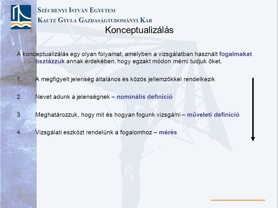 Konceptualizálás A konceptualizálás egy olyan folyamat, amelyben a vizsgálatban használt fogalmakat tisztázzuk annak érdekében, hogy egzakt módon mérn