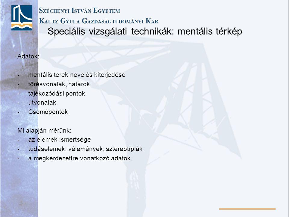 Speciális vizsgálati technikák: mentális térkép Adatok: - mentális terek neve és kiterjedése - törésvonalak, határok - tájékozódási pontok - útvonalak