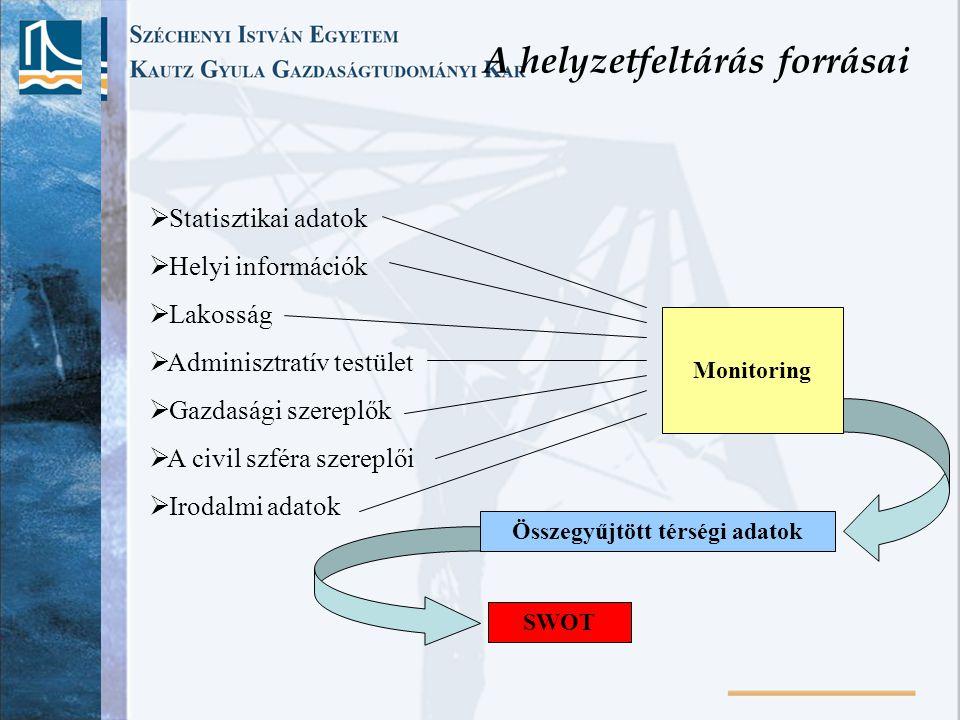 A helyzetfeltárás forrásai  Statisztikai adatok  Helyi információk  Lakosság  Adminisztratív testület  Gazdasági szereplők  A civil szféra szere