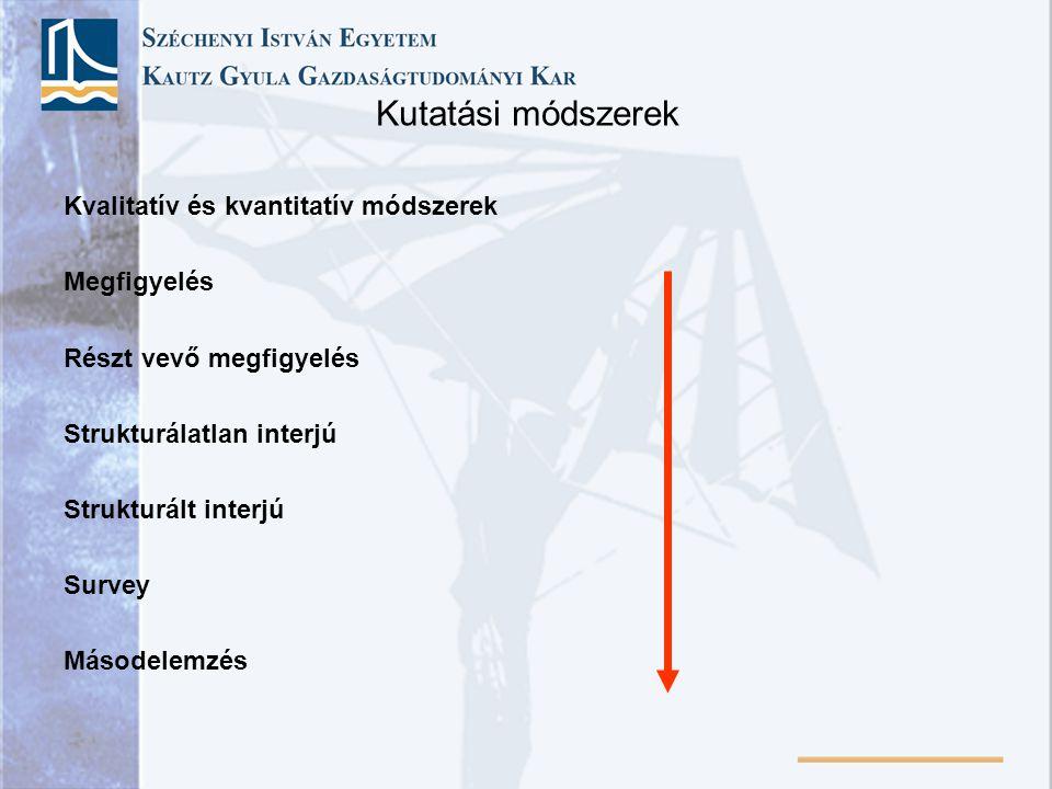 Kereszttábla Lehetőségek 123 Veszélyek 123 Támadó Változásor ientált Diverzifikál t Védekező Kérdések: 1.Az adott erősségre ki tudjuk-e használni az adott lehetőséget.