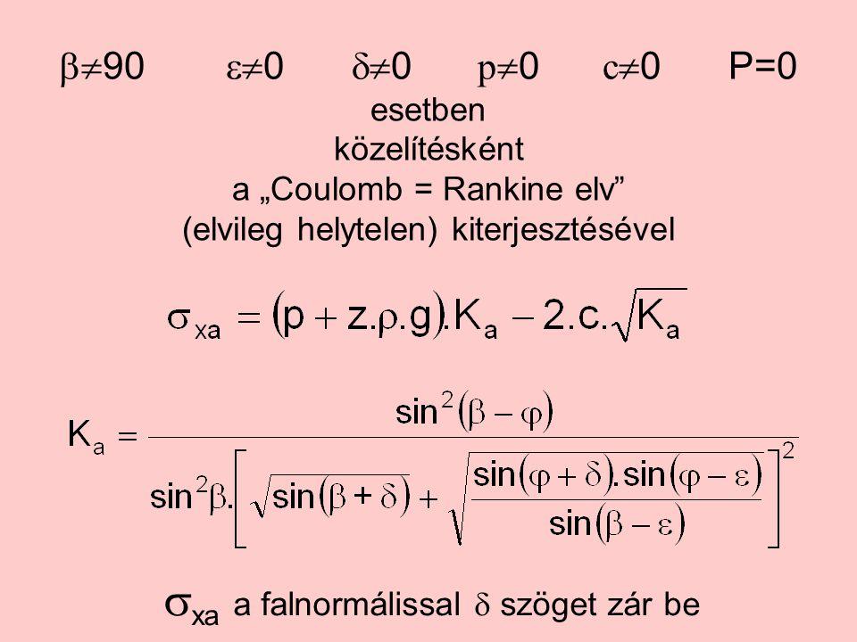 """ 90  0  0 p  0 c  0P=0 esetben közelítésként a """"Coulomb = Rankine elv"""" (elvileg helytelen) kiterjesztésével  xa a falnormálissal  szöget zár"""