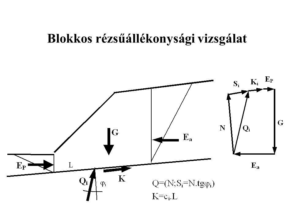 Blokkos rézsűállékonysági vizsgálat