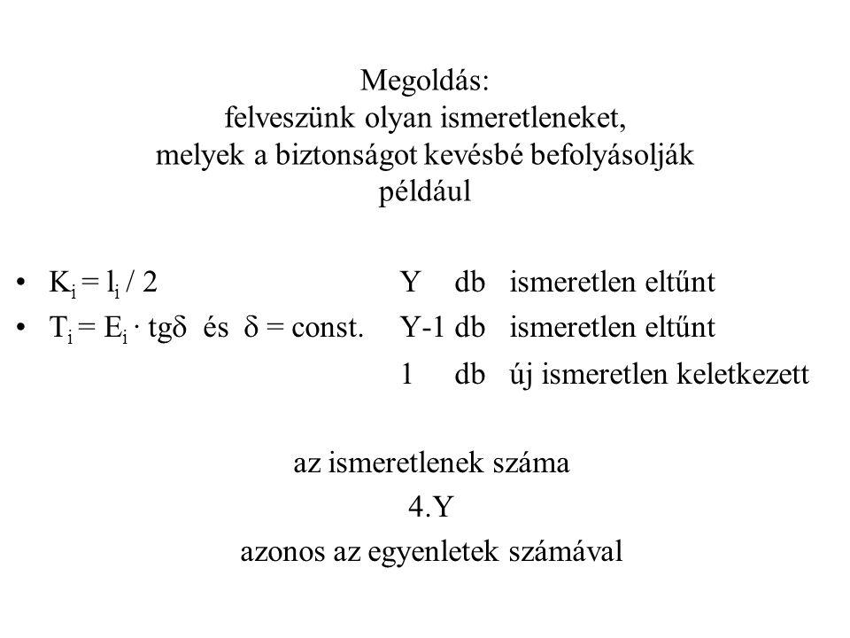 Megoldás: felveszünk olyan ismeretleneket, melyek a biztonságot kevésbé befolyásolják például K i = l i / 2 Y db ismeretlen eltűnt T i = E i · tg 