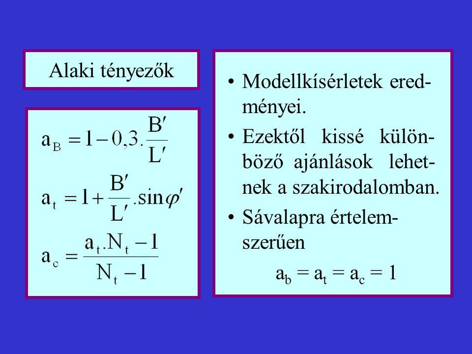 Alaki tényezők Modellkísérletek ered- ményei. Ezektől kissé külön- böző ajánlások lehet- nek a szakirodalomban. Sávalapra értelem- szerűen a b = a t =