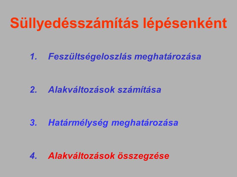Süllyedésszámítás lépésenként 1.Feszültségeloszlás meghatározása 2. Alakváltozások számítása 3.Határmélység meghatározása 4. Alakváltozások összegzése
