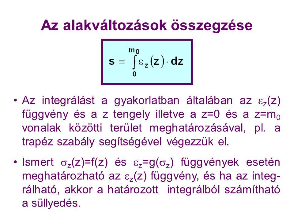 Az alakváltozások összegzése Az integrálást a gyakorlatban általában az  z (z) függvény és a z tengely illetve a z=0 és a z=m 0 vonalak közötti terül