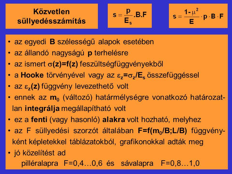 Közvetlen süllyedésszámítás az egyedi B szélességű alapok esetében az állandó nagyságú p terhelésre az ismert  (z)=f(z) feszültségfüggvényekből a Hoo