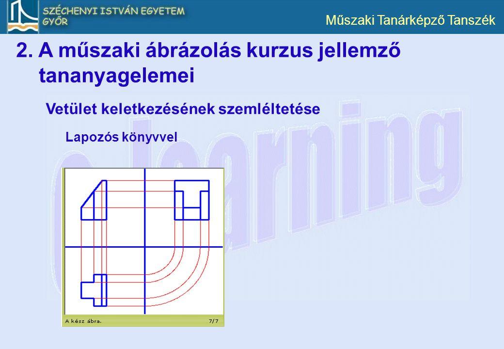 Műszaki Tanárképző Tanszék Vetület keletkezésének szemléltetése Lapozós könyvvel 2. A műszaki ábrázolás kurzus jellemző tananyagelemei
