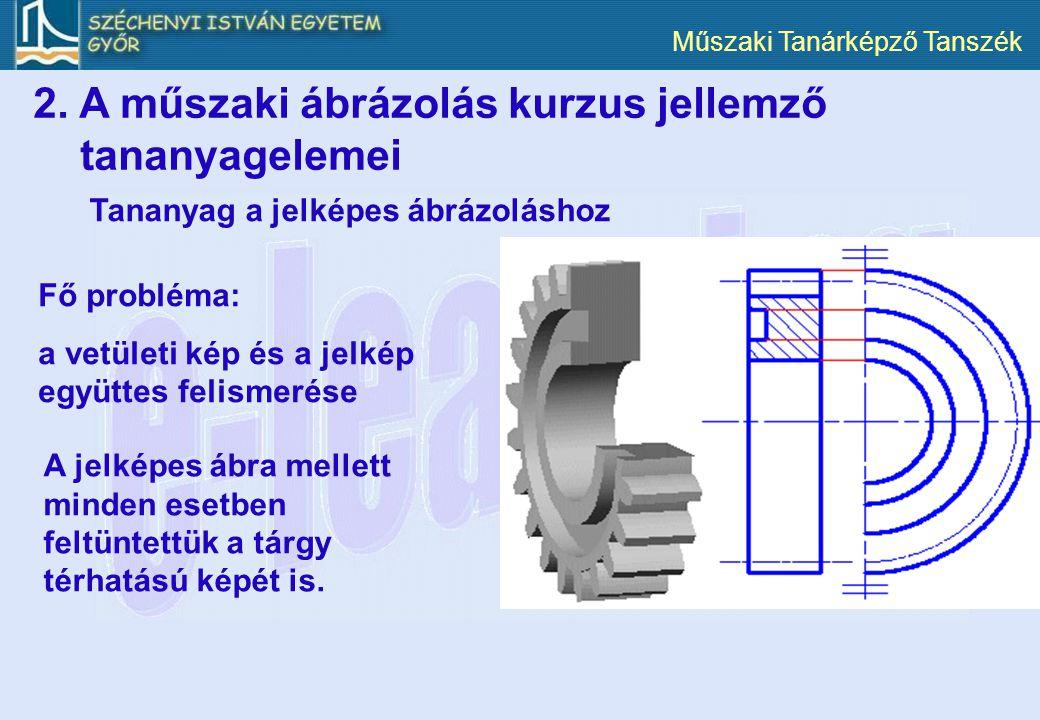 Műszaki Tanárképző Tanszék Tananyag a jelképes ábrázoláshoz Fő probléma: a vetületi kép és a jelkép együttes felismerése A jelképes ábra mellett minde