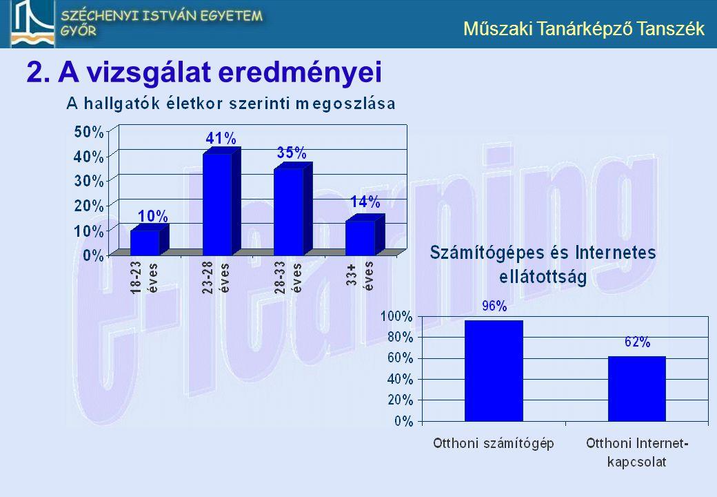 Műszaki Tanárképző Tanszék 2. A vizsgálat eredményei