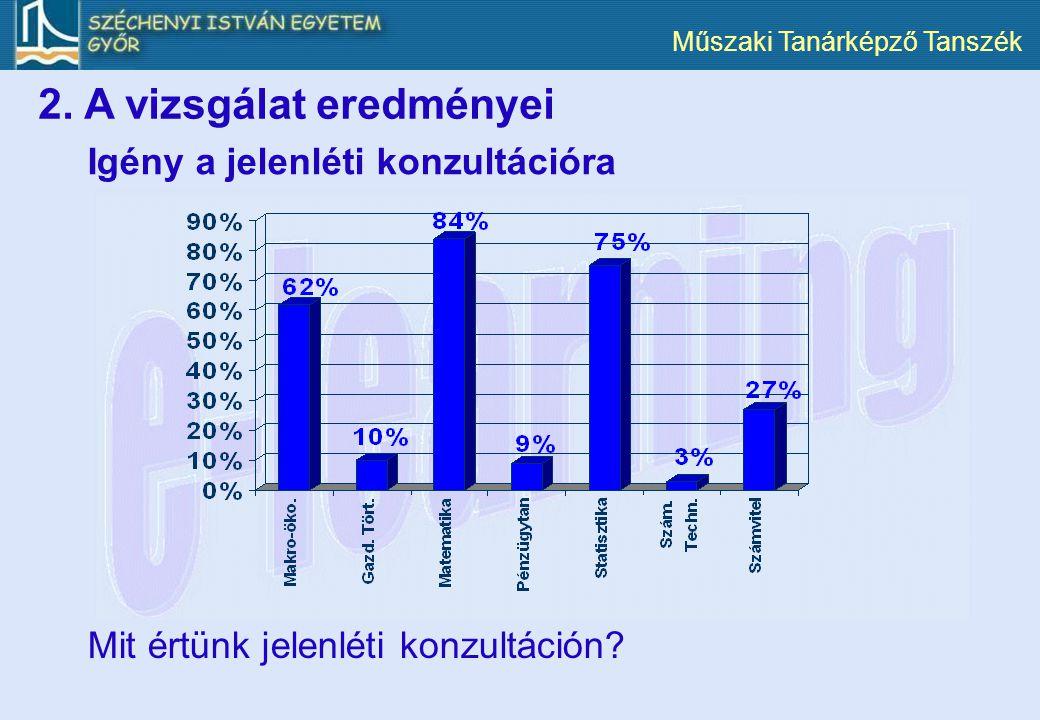 Műszaki Tanárképző Tanszék 2. A vizsgálat eredményei Igény a jelenléti konzultációra Mit értünk jelenléti konzultáción?