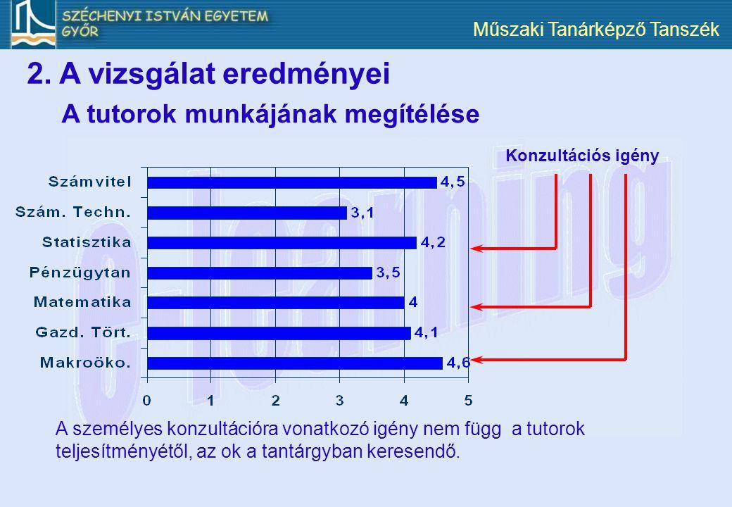 Műszaki Tanárképző Tanszék 2. A vizsgálat eredményei A tutorok munkájának megítélése Konzultációs igény A személyes konzultációra vonatkozó igény nem