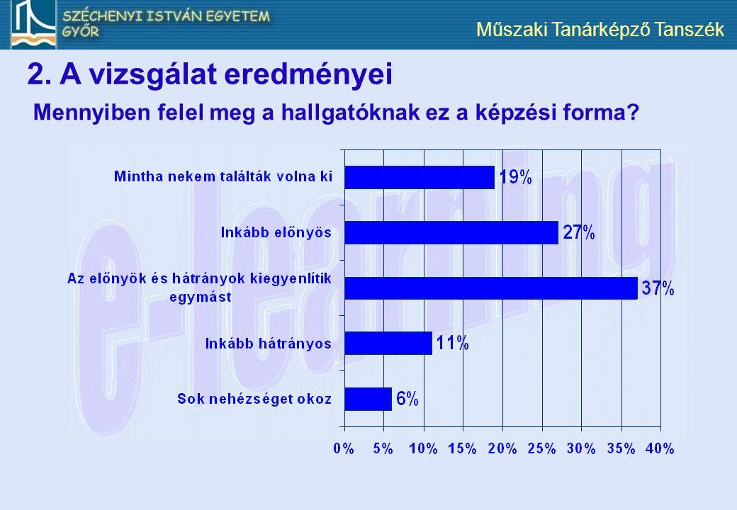 Műszaki Tanárképző Tanszék 2. A vizsgálat eredményei Mennyiben felel meg a hallgatóknak ez a képzési forma?
