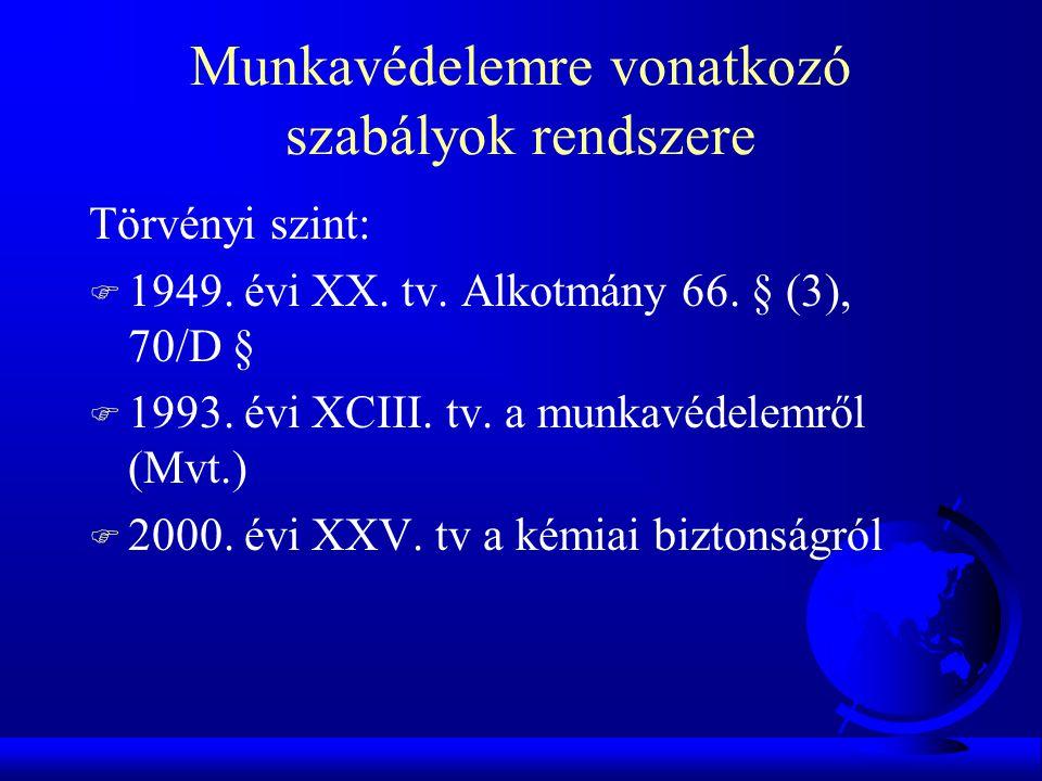Munkavédelemre vonatkozó szabályok rendszere Törvényi szint: F 1949. évi XX. tv. Alkotmány 66. § (3), 70/D § F 1993. évi XCIII. tv. a munkavédelemről