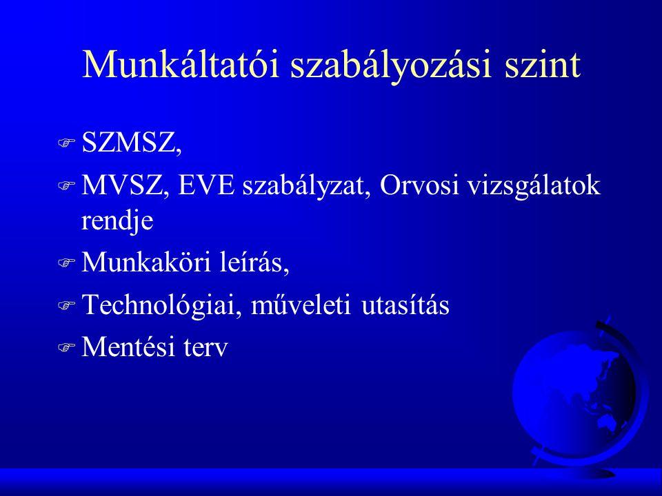 Munkáltatói szabályozási szint F SZMSZ, F MVSZ, EVE szabályzat, Orvosi vizsgálatok rendje F Munkaköri leírás, F Technológiai, műveleti utasítás F Ment