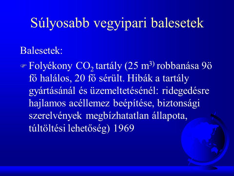 Súlyosabb vegyipari balesetek Balesetek: F Folyékony CO 2 tartály (25 m 3) robbanása 9ö fő halálos, 20 fő sérült.