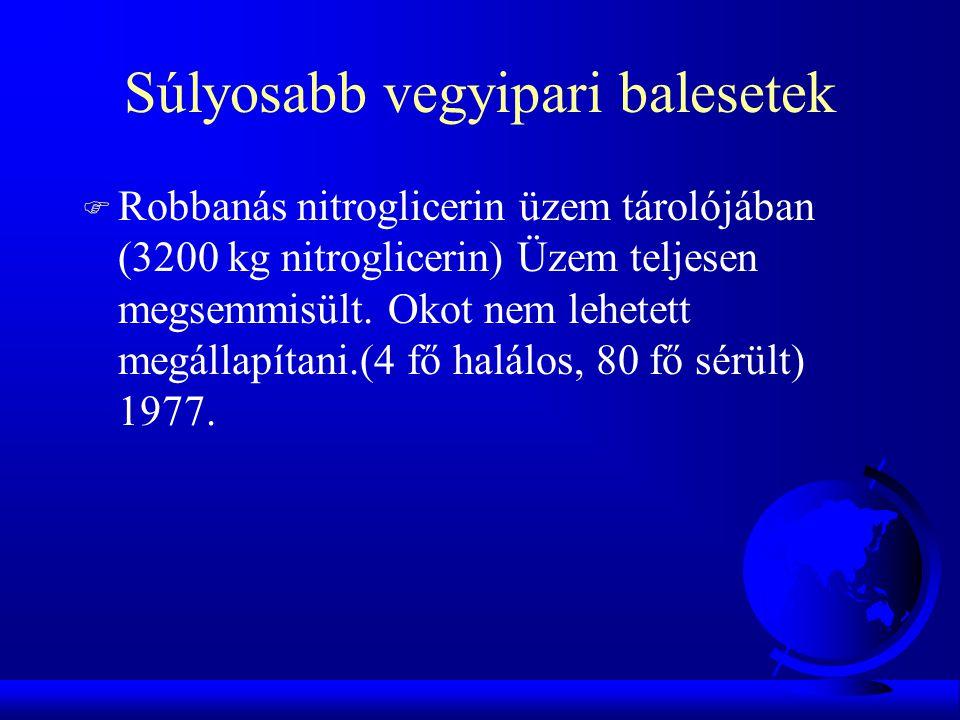 Súlyosabb vegyipari balesetek F Robbanás nitroglicerin üzem tárolójában (3200 kg nitroglicerin) Üzem teljesen megsemmisült.