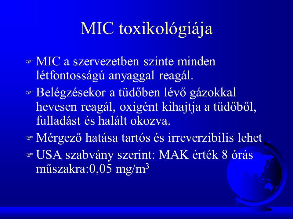 MIC toxikológiája F MIC a szervezetben szinte minden létfontosságú anyaggal reagál.