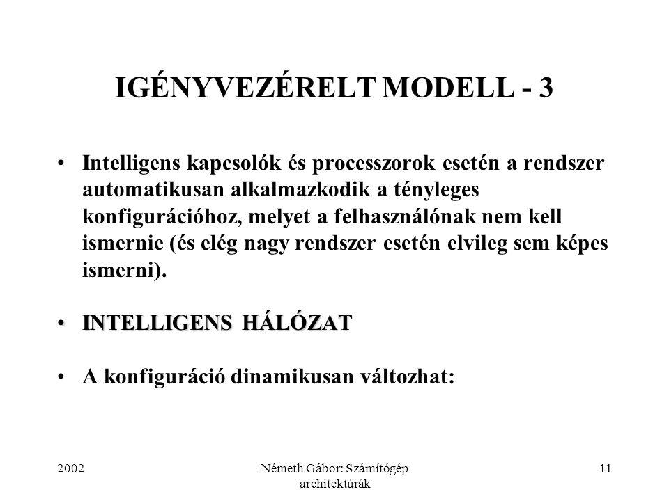 2002Németh Gábor: Számítógép architektúrák 11 IGÉNYVEZÉRELT MODELL - 3 Intelligens kapcsolók és processzorok esetén a rendszer automatikusan alkalmazk