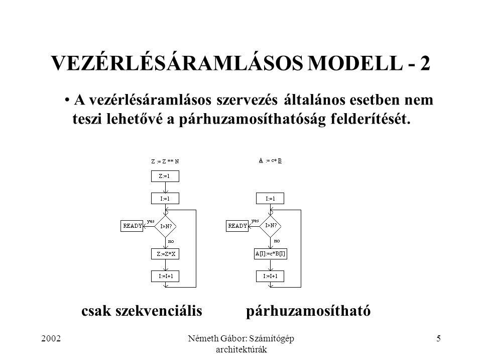 2002Németh Gábor: Számítógép architektúrák 6 VEZÉRLÉSÁRAMLÁSOS MODELL - 3 PÉLDA: z := [(a + b) * (c - d)] + [e / (f + g)] (a + b), (c - d) és (f + g) tetszőleges sorrendben hajtható végre, a programozó egy sorrendet rögzít.