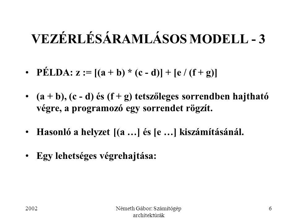 2002Németh Gábor: Számítógép architektúrák 6 VEZÉRLÉSÁRAMLÁSOS MODELL - 3 PÉLDA: z := [(a + b) * (c - d)] + [e / (f + g)] (a + b), (c - d) és (f + g)