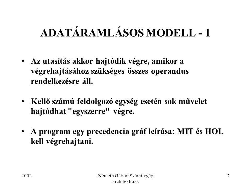 2002Németh Gábor: Számítógép architektúrák 8 ADATÁRAMLÁSOS MODELL - 2 PÉLDA: z := [(a + b) * (c - d)] + [e / (f + g)] Végrehajtása: Probléma: nehézkes a rekurzió kezelése.