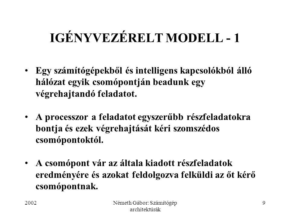 2002Németh Gábor: Számítógép architektúrák 9 IGÉNYVEZÉRELT MODELL - 1 Egy számítógépekből és intelligens kapcsolókból álló hálózat egyik csomópontján