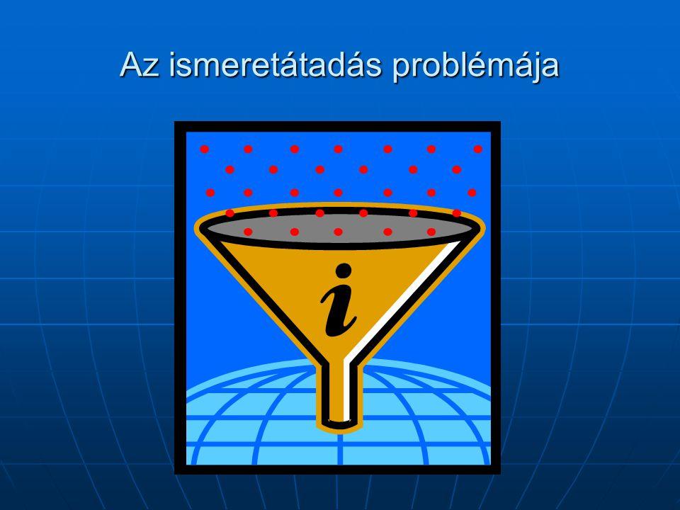 Az ismeretátadás problémája