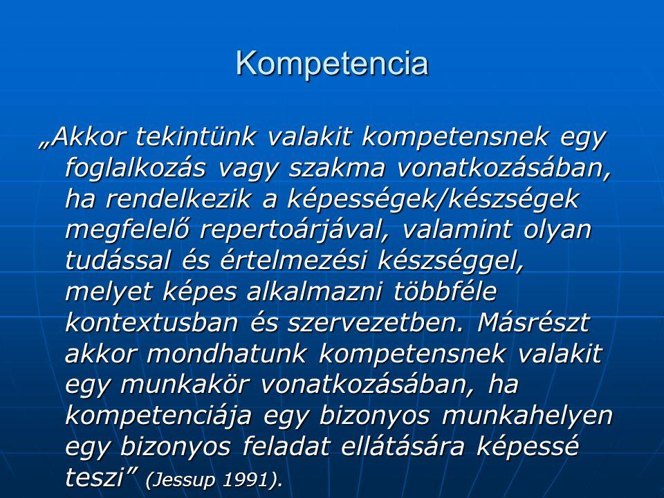"""Kompetencia """"Akkor tekintünk valakit kompetensnek egy foglalkozás vagy szakma vonatkozásában, ha rendelkezik a képességek/készségek megfelelő repertoá"""